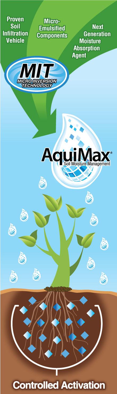 AquiMax delivers unique micro inversion technology